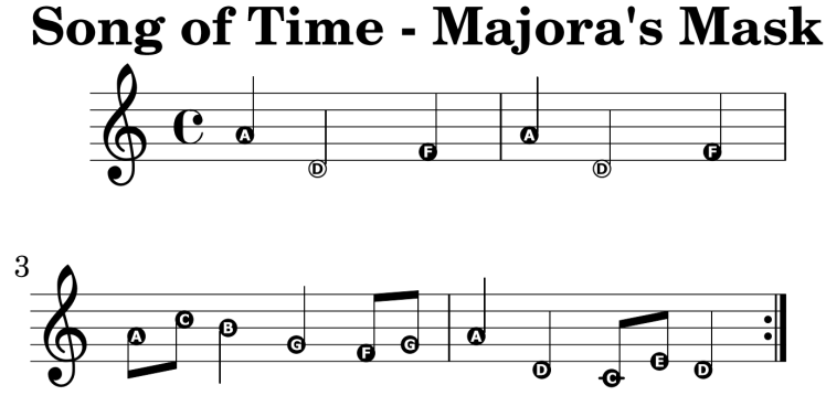 Song of Time - Majora's Mask